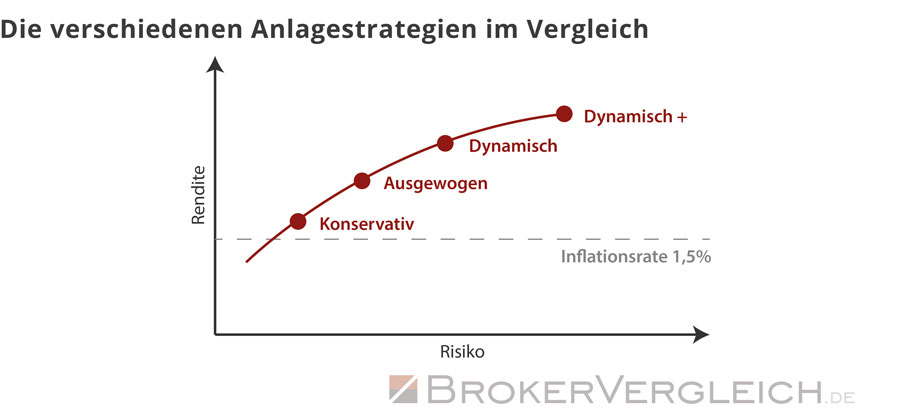 Handelskammer berlin jobs