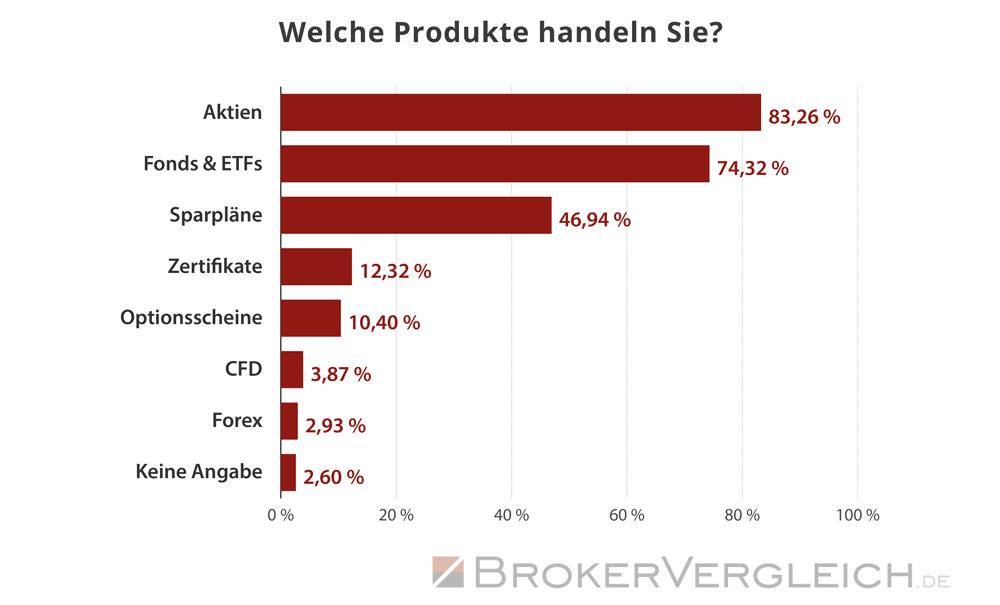 geld verdienen von zuhause aus schweiz cfd online broker vergleich checkliste für ihre brokerwahl