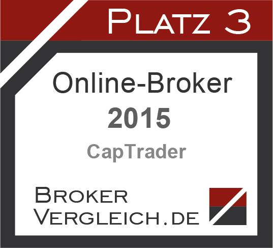 captrader-online-broker-2015-platz3