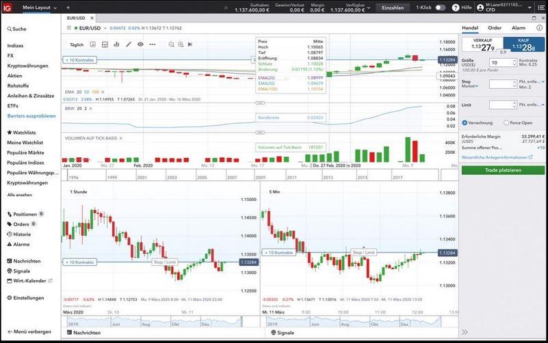 Screenshot der webbasierten Handelsplattform