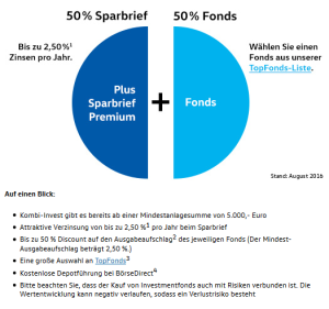 screenshot-boersedirect-Kombiinvest