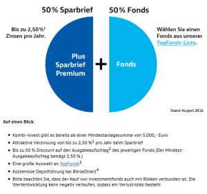 screenshot-boersedirect-Kombiinvest