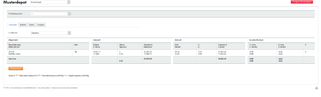 Screenshot Musterdepot BörseDirect, Quelle: Volkswagen Bank