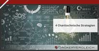 Zum Beitrag - Charttechnische Strategien