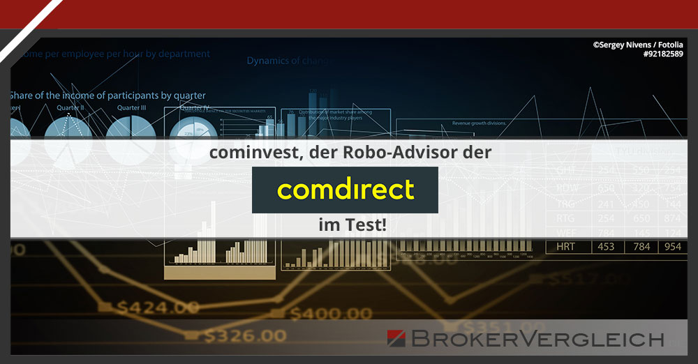 cominvest test
