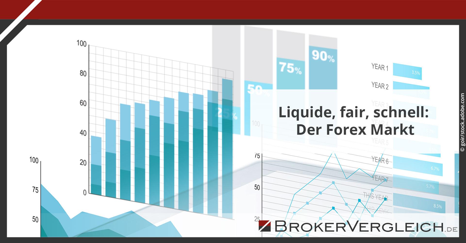 Zum Beitrag - Liquide, fair, schnell: Der Forex Markt