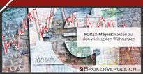 Zum Beitrag - Forex Majors: Fakten zu den wichtigsten Währungen