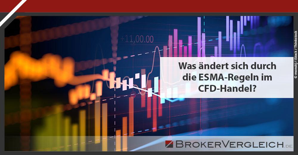 Zum Beitrag - Was ändert sich durch die ESMA-Regel im CFD-Handel?