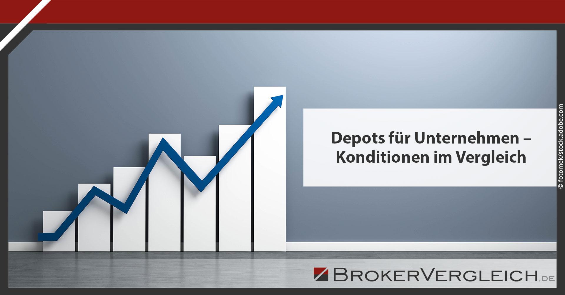 Depot Online Vergleich