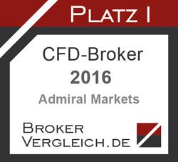 CFD-Broker des Jahres 2016