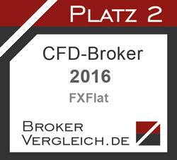 CFD-Broker des Jahres 2. Platz