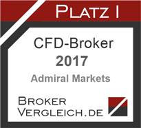 CFD-Broker des Jahres 2017