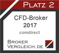 CFD-Broker des Jahres 2017 2. Platz