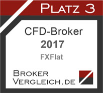 CFD-Broker des Jahres 2017 3. Platz