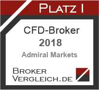 CFD-Broker des Jahres 2018