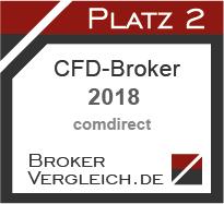 CFD-Broker des Jahres 2018 2. Platz