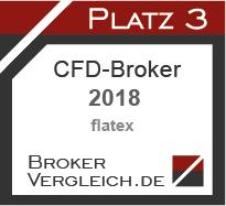 CFD-Broker des Jahres 2018 3. Platz