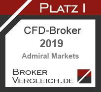 CFD-Broker des Jahres 2019