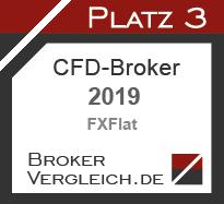 CFD-Broker des Jahres 2019 3. Platz