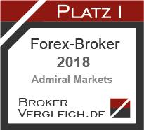 Forex-Broker des Jahres 2018