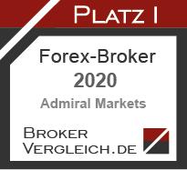 Bester Forex-Broker 2020