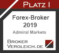 Forex-Broker des Jahres 2019