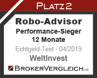 Robo-Advisor Echtgeldtest Performance 12 Monate Platz 2