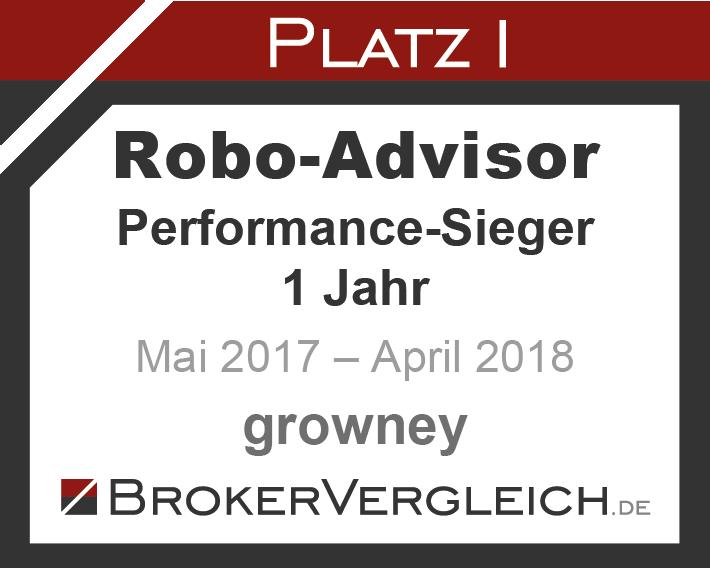 Testsieger 1 Jahr 2018 Robo-Advisor